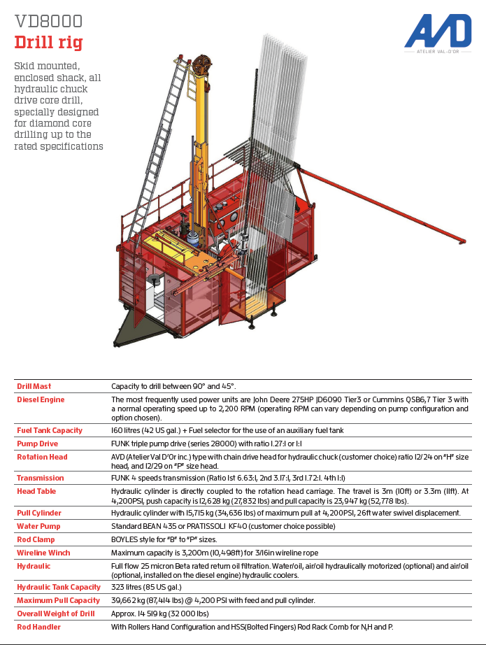 The Atelier Val-d'Or VD8000 drill rig | Coring Magazine