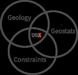 DRX graph